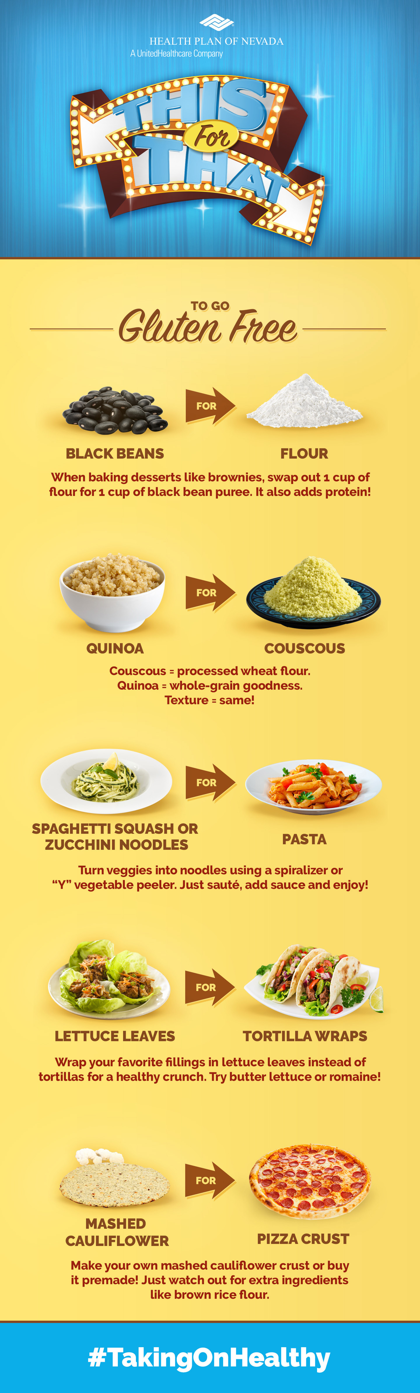Healthy Food Swaps - Gluten Free