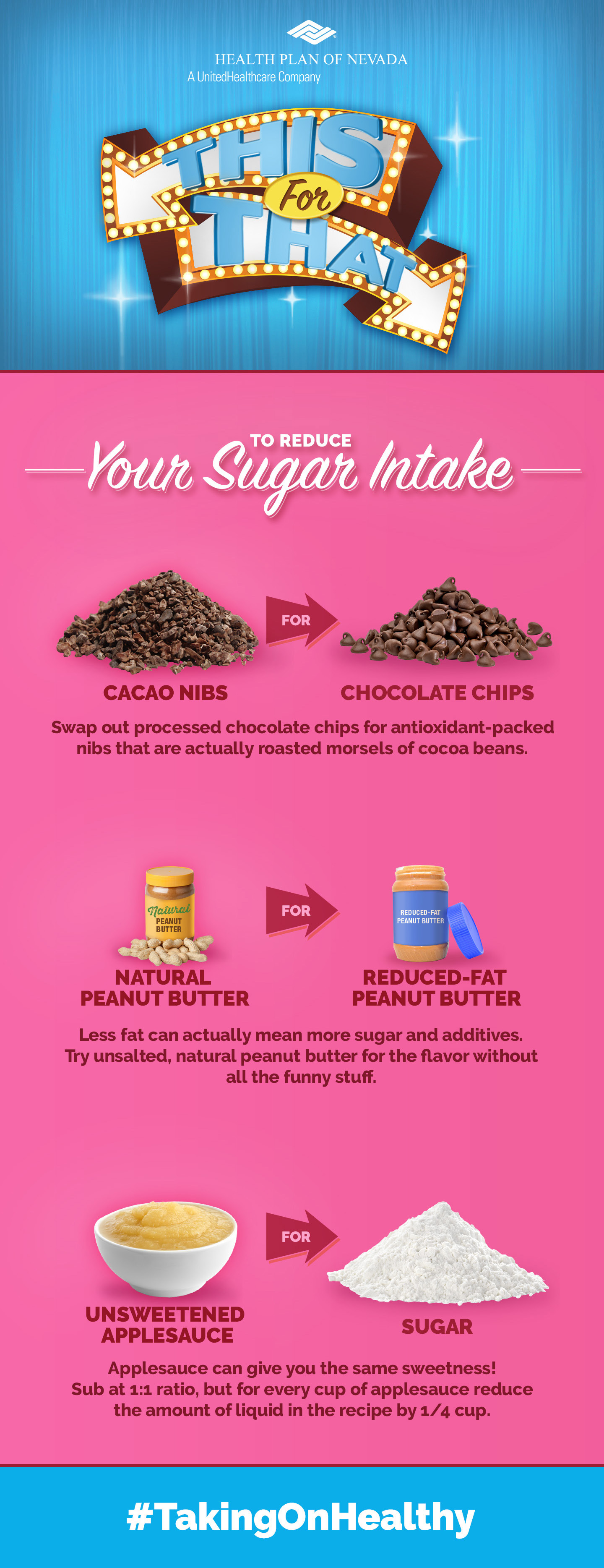 Healthy Food Swaps - Reduce Sugar Intake