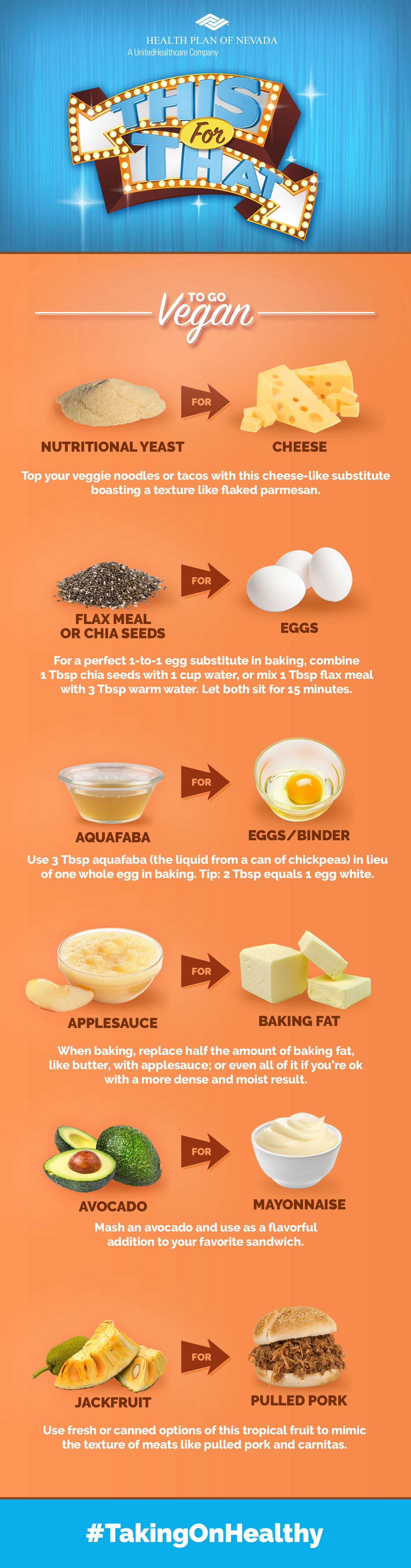Healthy Swaps To Go Vegan